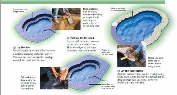 koi pond philippines Koi pond construction guide how to build a koi pond you need to know