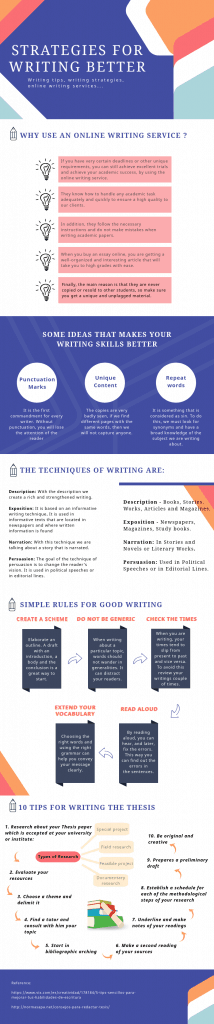 how to get better at writing